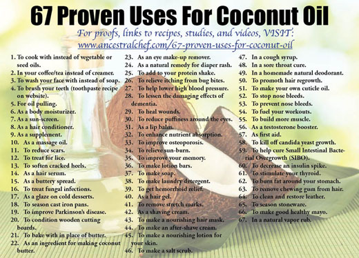 67 Proven Uses for Coconut Oil