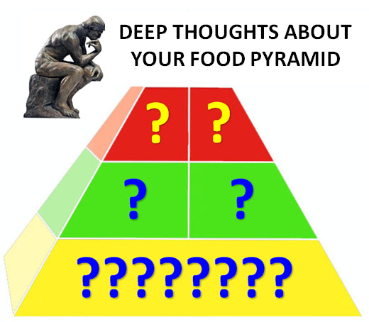 building muscle food pyramid puzzle with thinking man