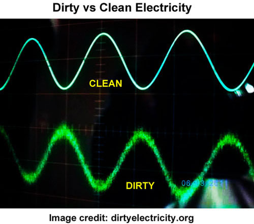 clean vs dirty electricity - defending your health